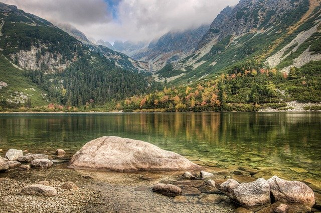 Polskie góry łańcuchy i szczyty